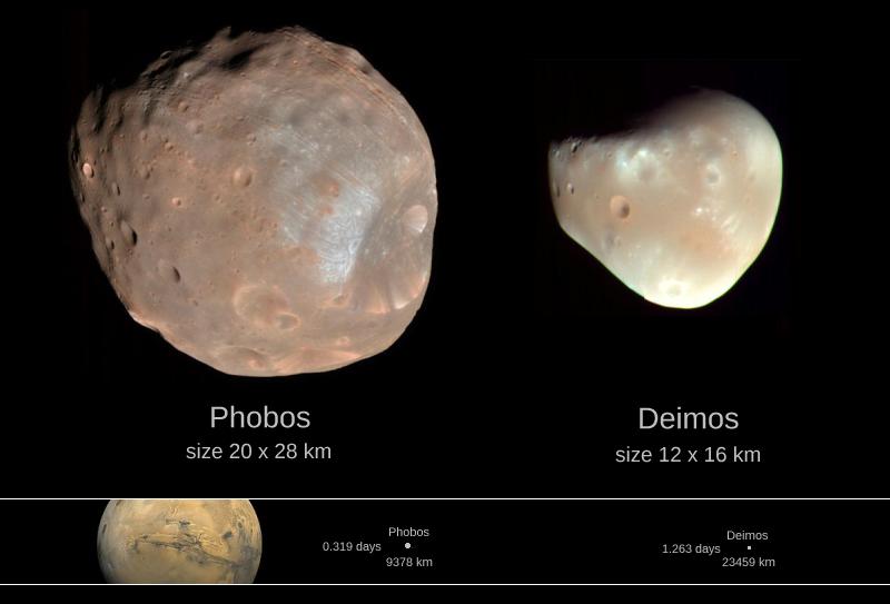phobos_deimos-499bc82
