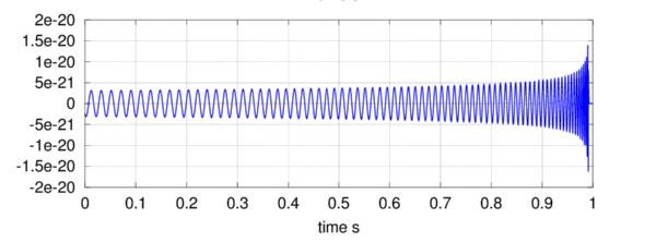 Modèle théorique de la coalescence d'un système binaire (axes normalisés). On observe que l'amplitude des ondes émises augmente et ce de plus en plus au cours du temps et la période temporelle diminue au cours du temps jusqu'à ce que le système fusionne et ne rayonne plus d'ondes gravitationnelles. [Simulation réalisée par Chassande Mottin]